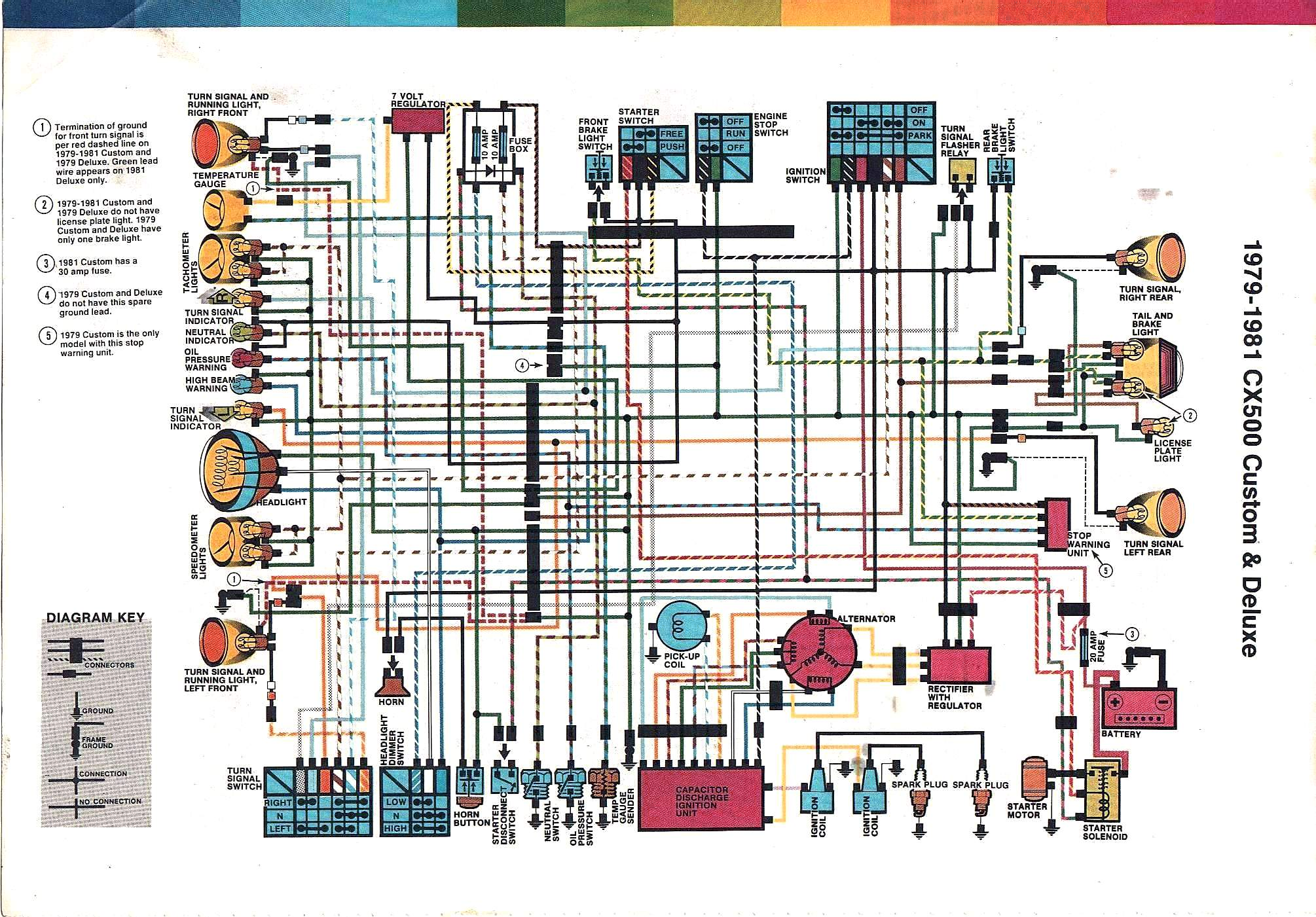 Wiring Problems Dnepr Voltage Regulator Diagram Name 1979 81cx500 Schematic Views 81 Size 4766 Kb