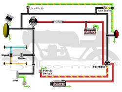 pm model 500 turn signal wiring diagram ford turn signal wiring diagram here is a cx500 gl500 simplified wiring diagram i found