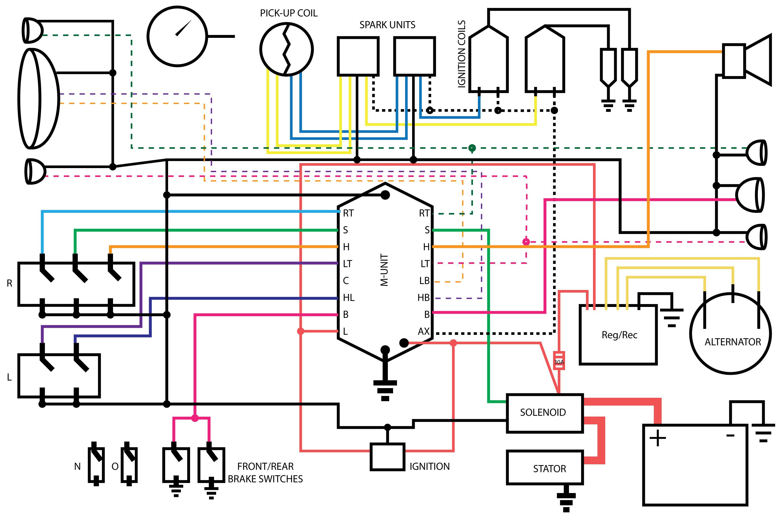 82 CX500 wiring diagram with M-Unit | Honda CX 500 Forum | 1980 Honda Cx500 Wiring Diagram |  | CX500 forum