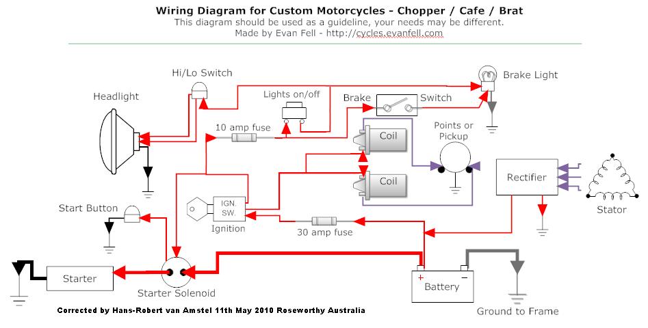Xs650 Wiring Harness 1977 | Machine Repair Manual on
