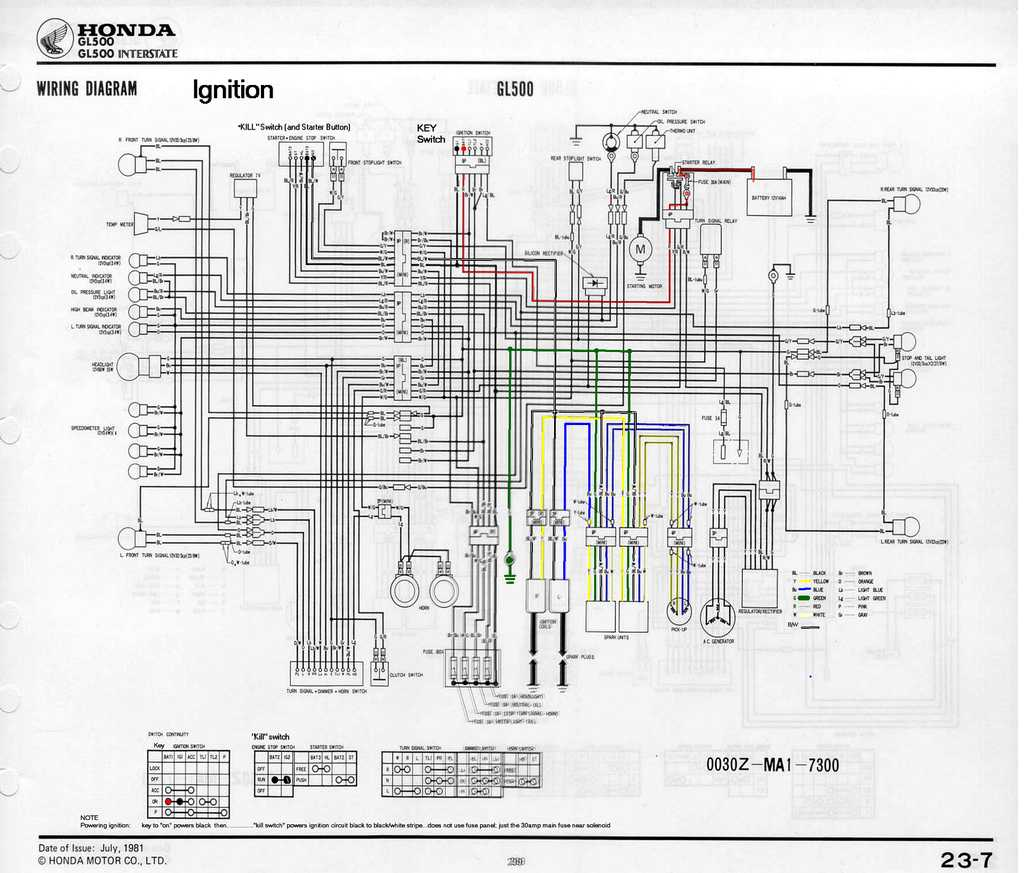 Gl500 Wiring Diagram As  U0026quot Layers U0026quot  Download If Useful