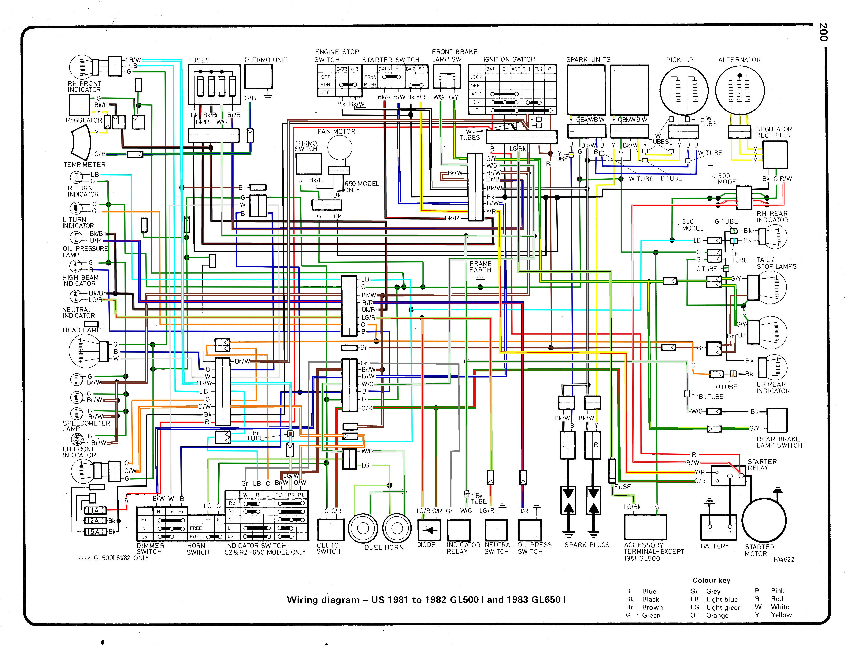 Wiring Diagram 1982 Honda Gl500 Interstate Power King Tractor Wiring Diagram Cts Lsa Losdol2 Jeanjaures37 Fr