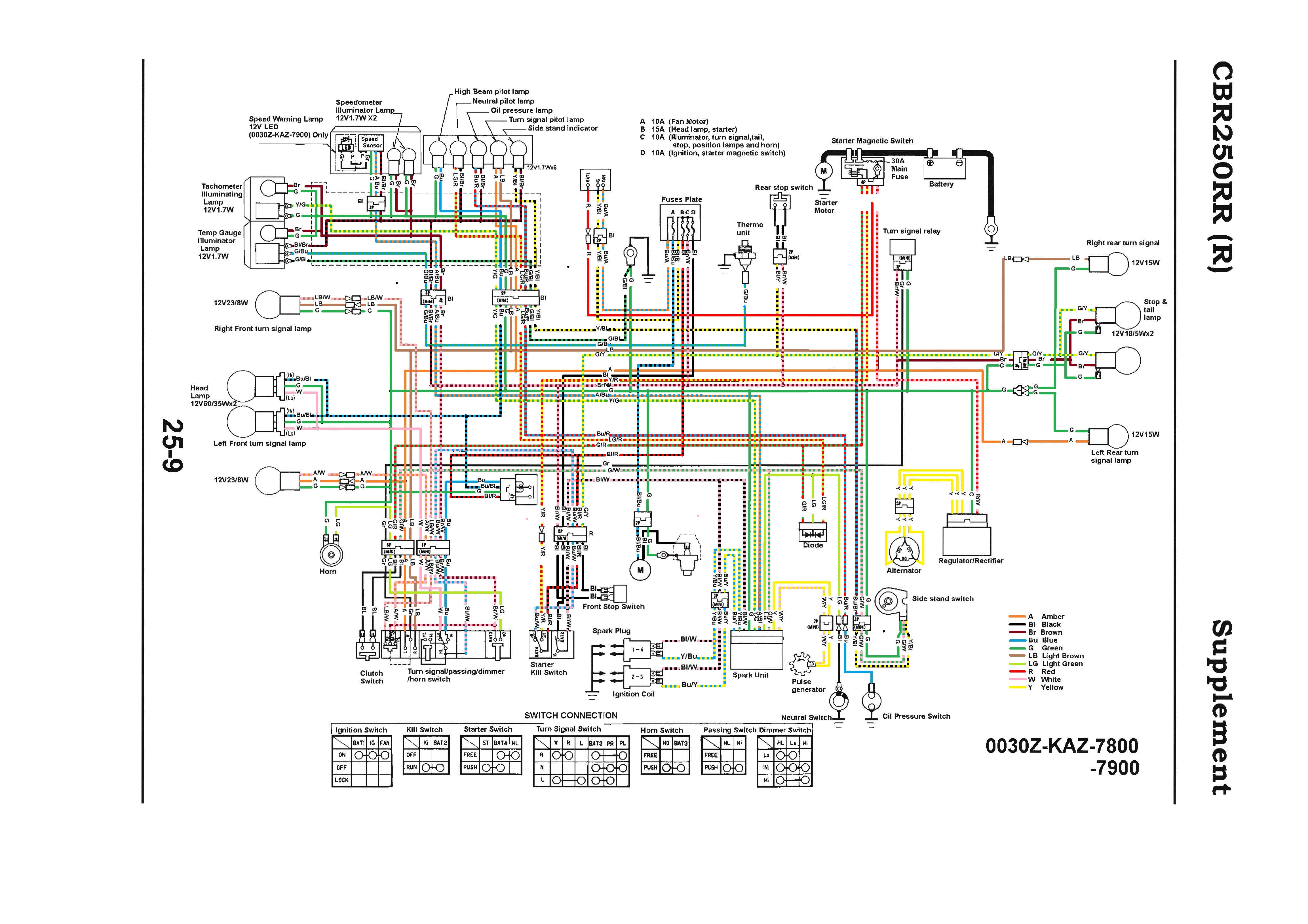 wiring diagram for grote turn signal switch the wiring diagram grote turn signal switch wiring diagram nilza wiring diagram