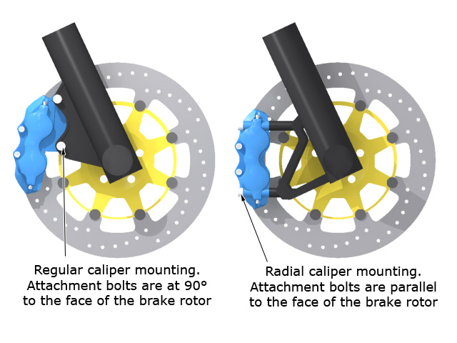 Name:  radialcalipers.jpg