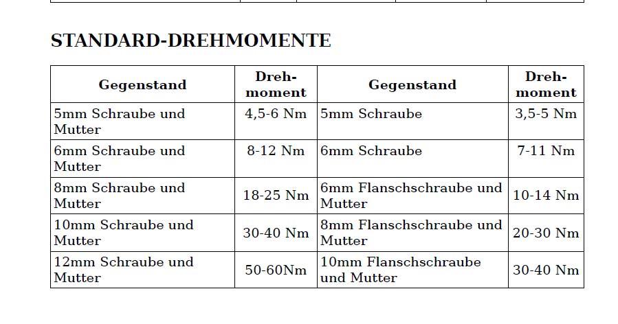 Name:  Schraubendrehmomente_Motor_.jpg Views: 204 Size:  57.0 KB