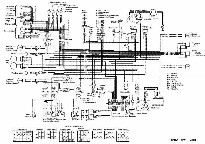Honda Cbr250rr Wiring Diagram - Wiring Diagram