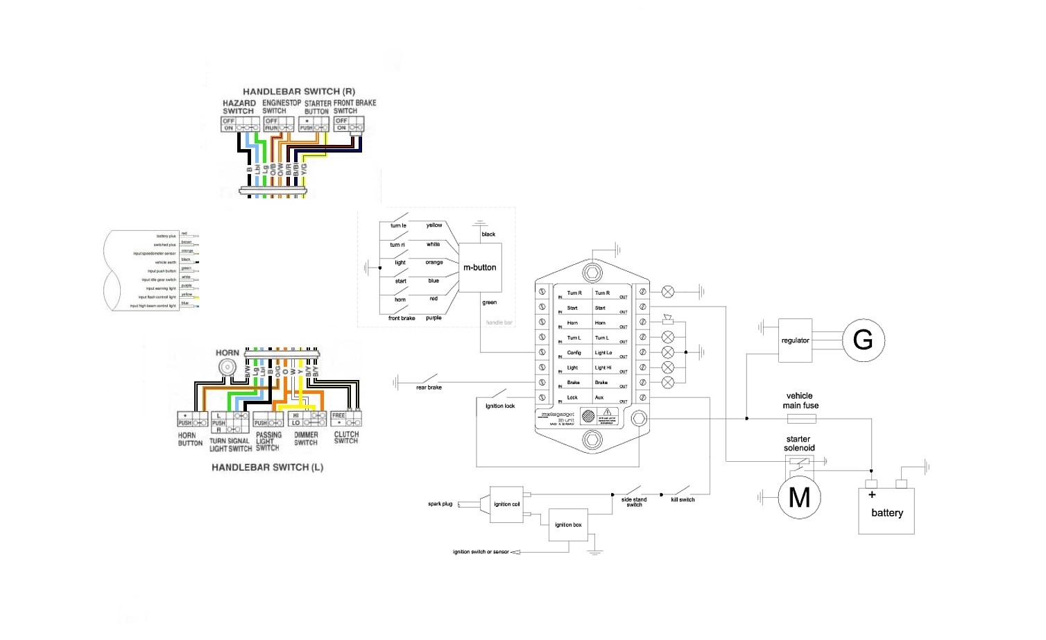 D M Unit Installation Sv Color Wiring on Motogadget M Unit Wiring Diagram