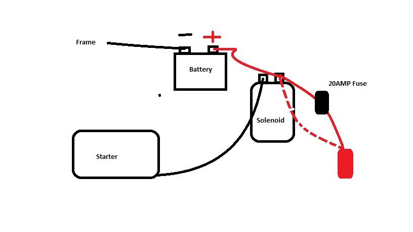Luxury Fuse Wiring Gallery - Electrical Circuit Diagram Ideas ...
